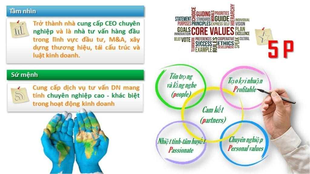 Core value web VN