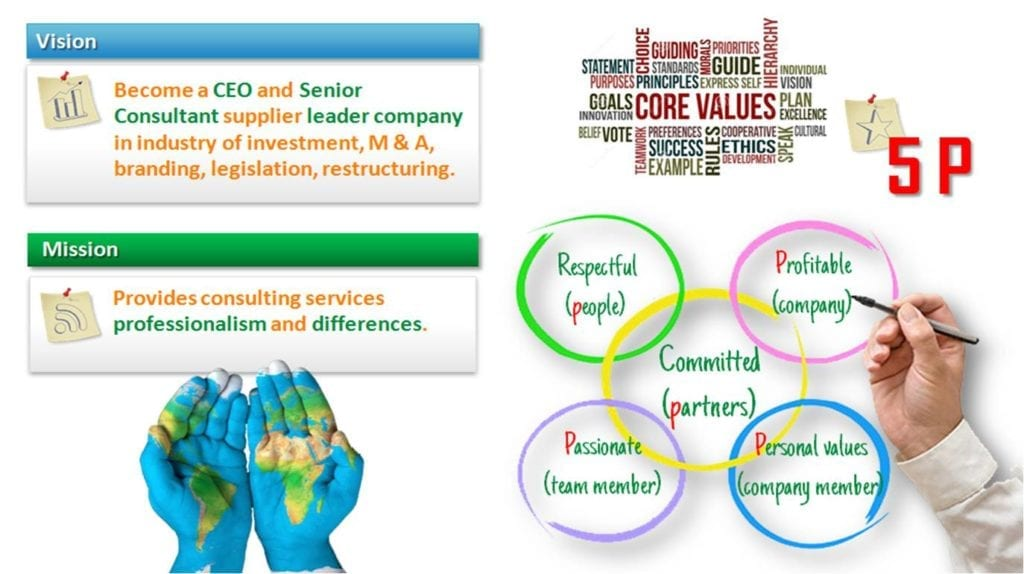Core value web